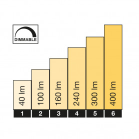 Power LED MR16 12V 4W GU5.3 Warm White
